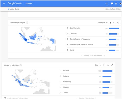 Cara Baca Grafik Google Trends