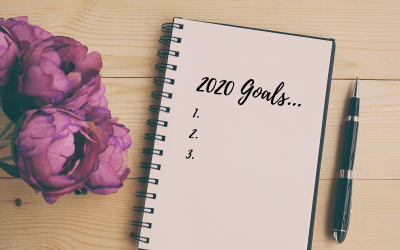 The 3 Most Powerful Elements of Goalsetting