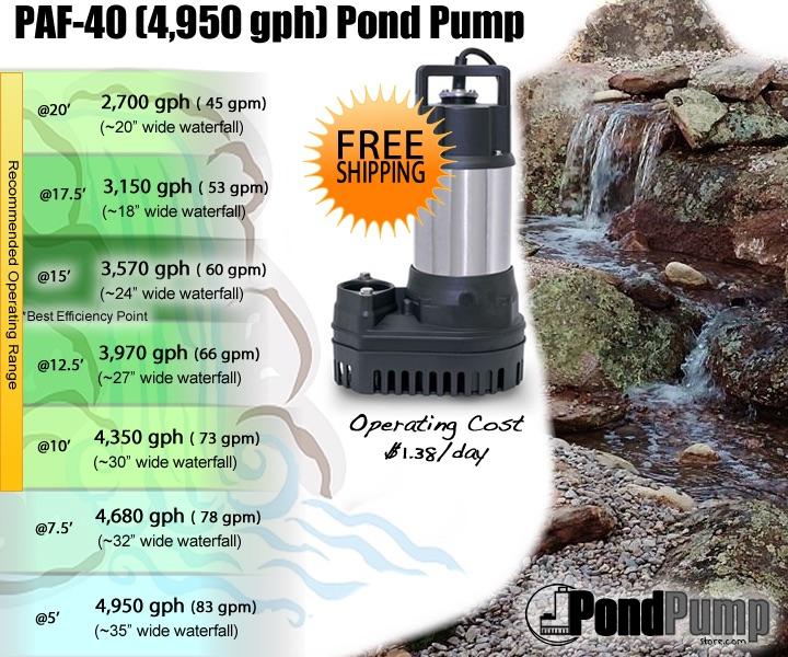 tidal_wave_PAF-40_gph_pond_pump4