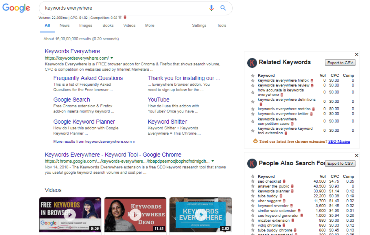 Keywords Everywhere in Google Search