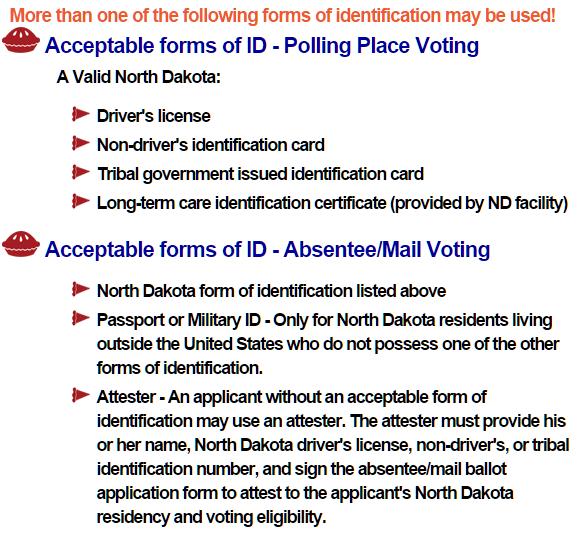 voterid