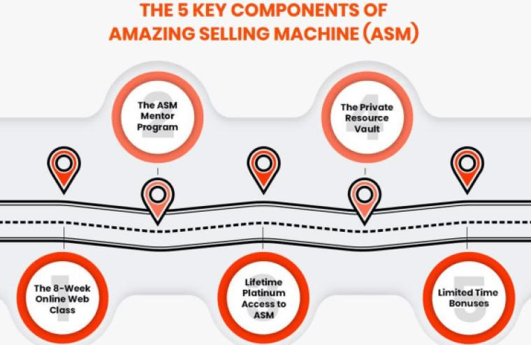 ASM Evolution Components