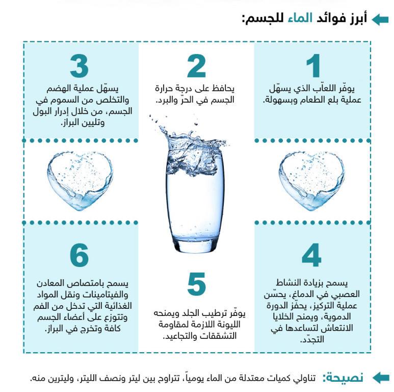 الماء العلاج الطبيعي لعدد كبير من الأمراض مجلة سيدتي