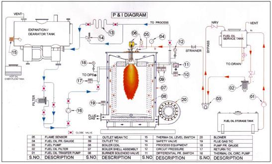 heater coil diagram