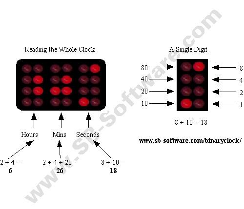 Full Binary Clock Schematic