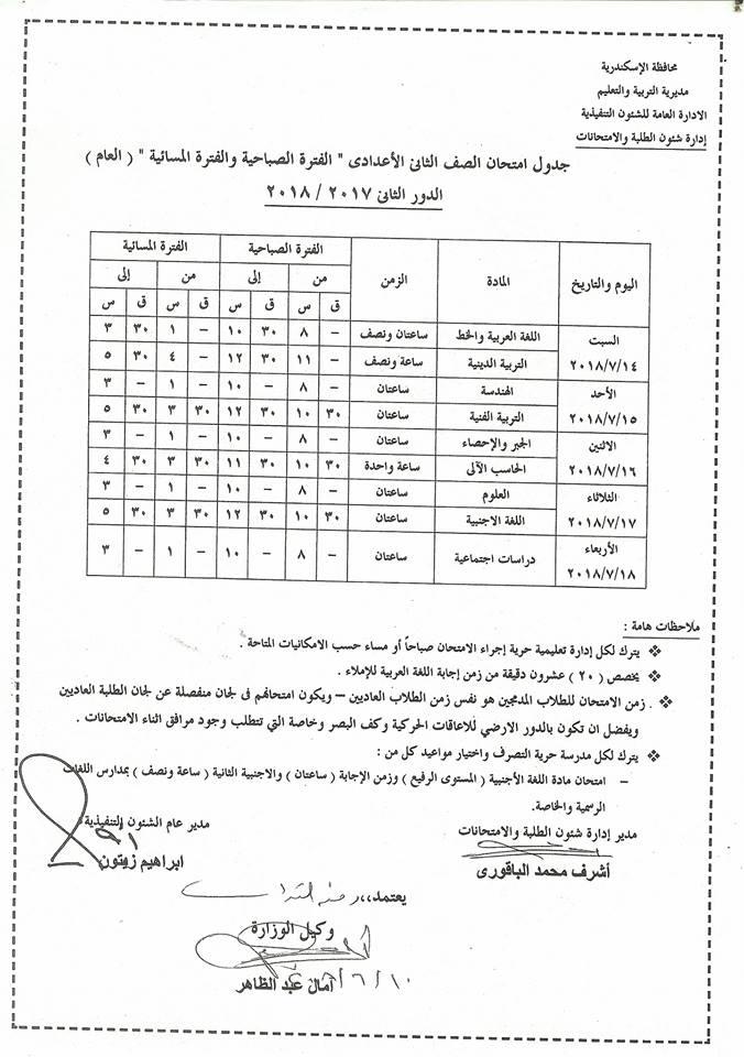 جدول امتحانات الشهادة الابتدائية والاعدادية الازهرية دور ثاني 2019