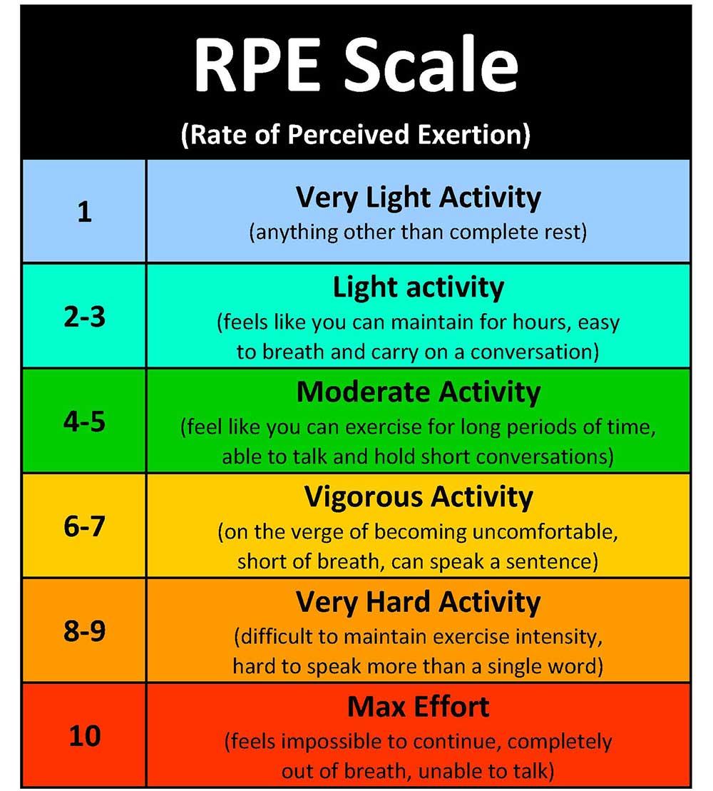 running - Heartrate bump 10mins into exercise - Physical Fitness Stack Exchange