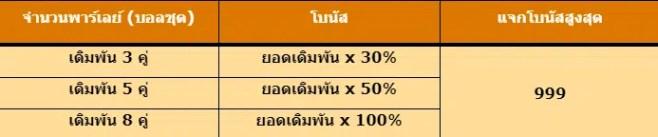 SBFPLAY99สูงสุด 100%