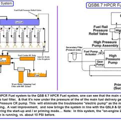 2012 Diesel Fuel System Diagram F150 Engine Dodge 5 9 Sel Cooling Free Download Wiring