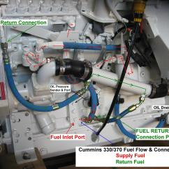 12 Valve Cummins Fuel System Diagram 1984 Toyota Pickup Tail Light Wiring Cooler Removal Kit Seaboard Marine Flow Maze 330 370 Diamond