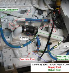 6 5 diesel fuel filter housing [ 2816 x 2112 Pixel ]