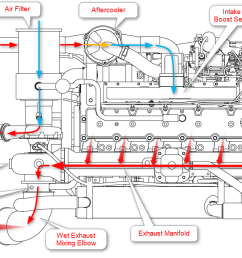 c13 caterpillar engine diagram [ 1173 x 716 Pixel ]