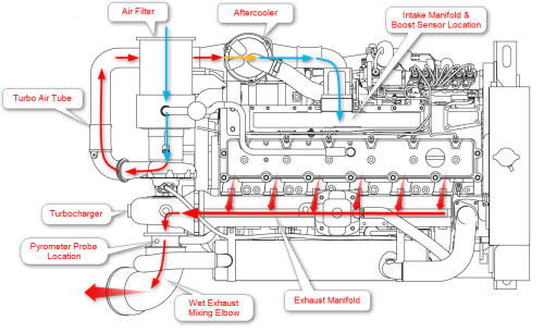 small resolution of c13 caterpillar engine diagram