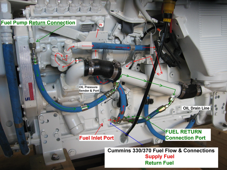 5 9 cummins fuel system diagram wiring for 3 way caravan fridge flow diagrams the popular 6bta 330 370