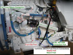 Fuel Flow Diagrams for the Popular 6BTA 59 330370 Diamonds  Seaboard Marine