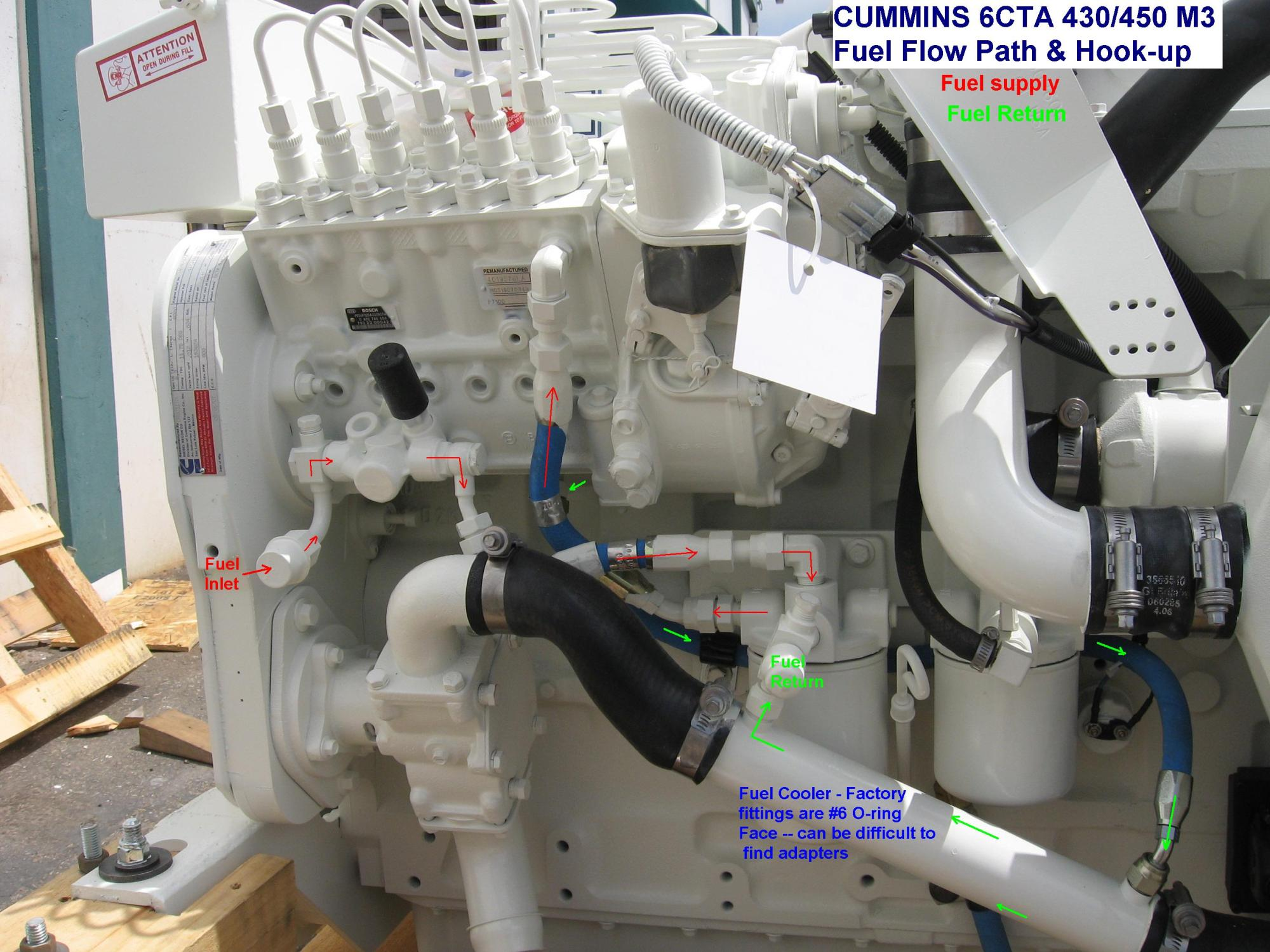 hight resolution of fuel flow diagrams for the popular 6bta 5 9 330 370 diamonds5 9 cummins engine fuel