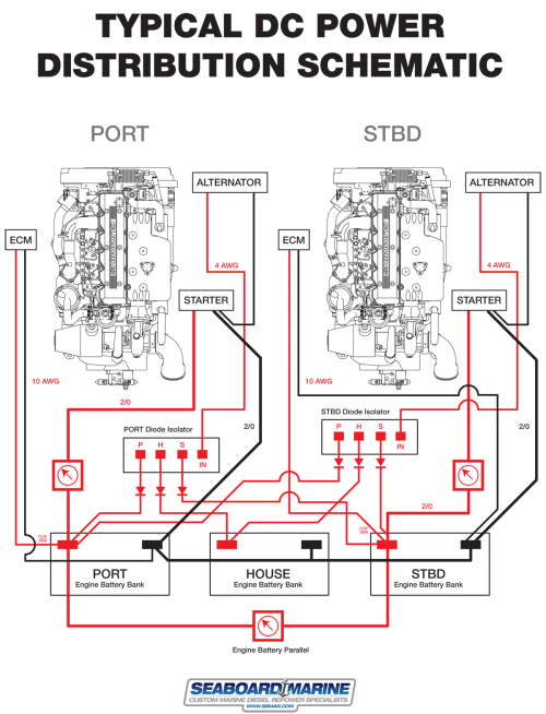 small resolution of typical dc power distribution examples for marine engines