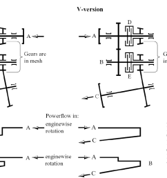 engine transmission propeller shaft drive types [ 1435 x 901 Pixel ]