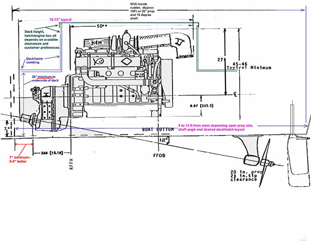 Hydra Sport Boat Electrical Wiring Diagrams Wiring