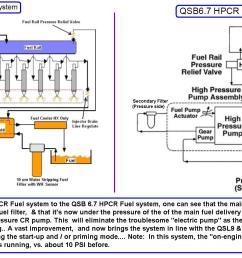 qsb6 7 wiring diagram wiring diagram detailed 3406c wiring diagram qsb5 9 vs qsb 6 7 [ 1839 x 917 Pixel ]