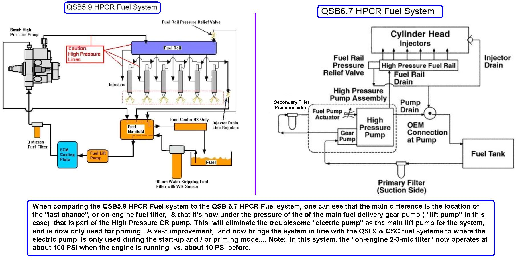diesel engine starter diagram travel trailer battery wiring 7 3 powerstroke