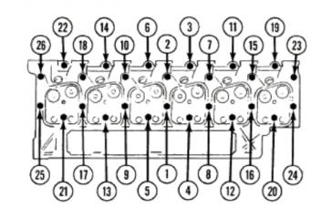 Cummins Ism11 And Qsm Engine Specs Bolt Torques And Manuals