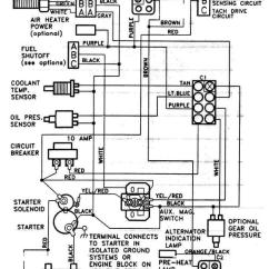 Engine Wiring Diagrams Science For Class 8 6bta 5 9 6cta 3 Mechanical Starter Crank Fuel Solenoid Circuit