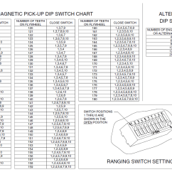 Vdo Electronic Tachometer Wiring Diagram Efie Pwm Hho Systems ~ Elsalvadorla