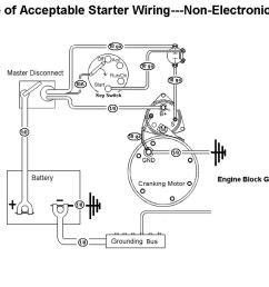 acceptable starter motor wiring with mag switch starter circuit wiring diagram belarus 8011 star delta starter control circuit diagram [ 1048 x 799 Pixel ]