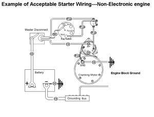 Acceptable Starter Motor Wiring with Mag Switch