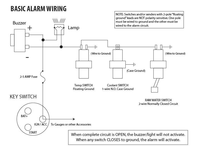Hurricane Lamp Wiring Diagram Basic Engine Alarm Wiring Example Seaboard Marine