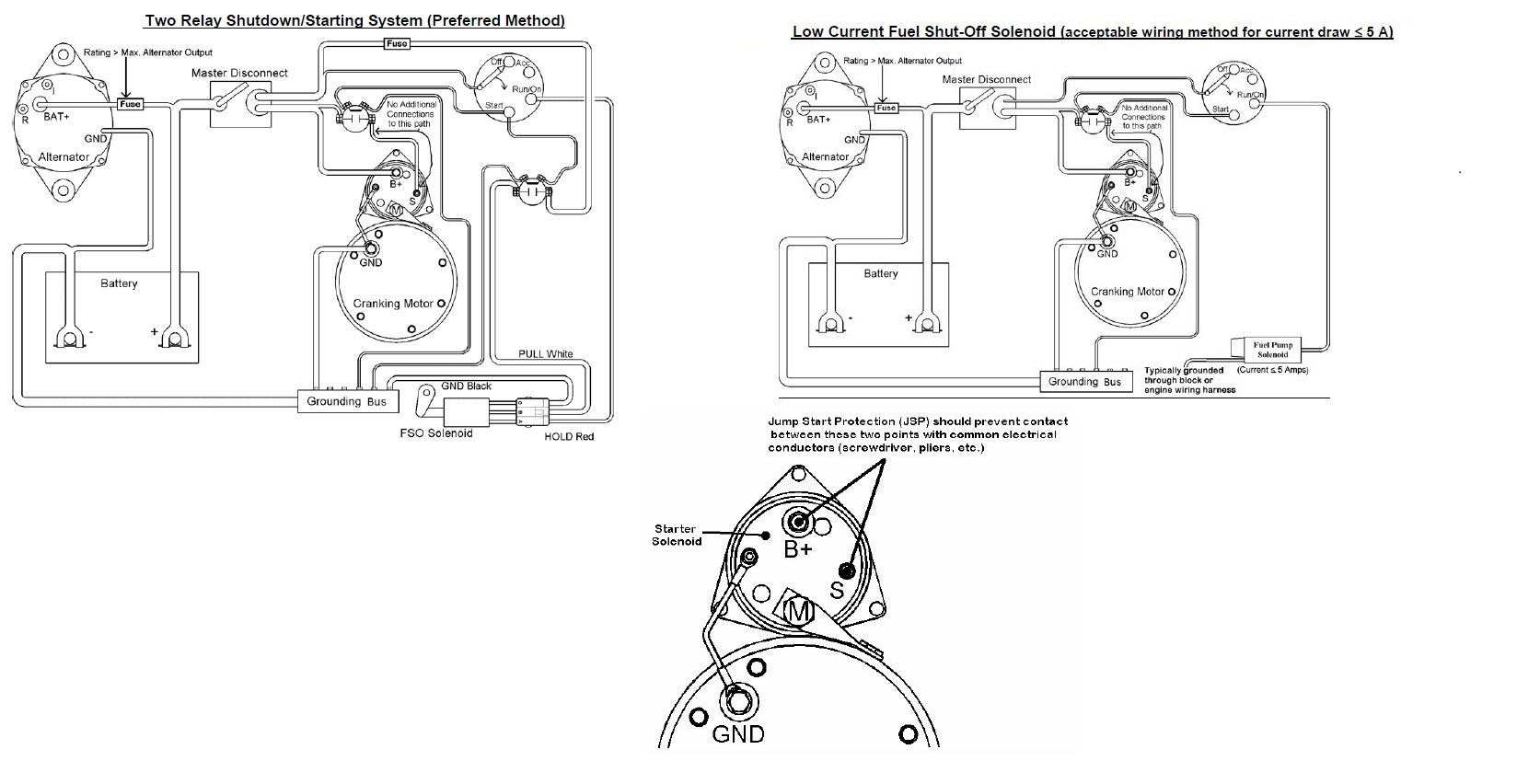 Wiring Diagram Pump Alternator