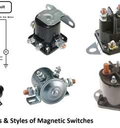 magnetic switches diagram and styles [ 1884 x 857 Pixel ]