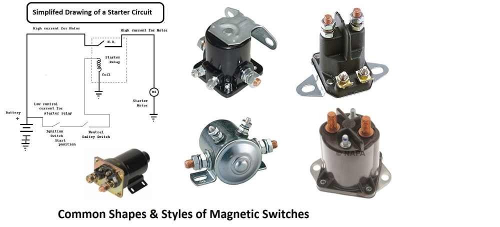 medium resolution of magnetic switches diagram and styles