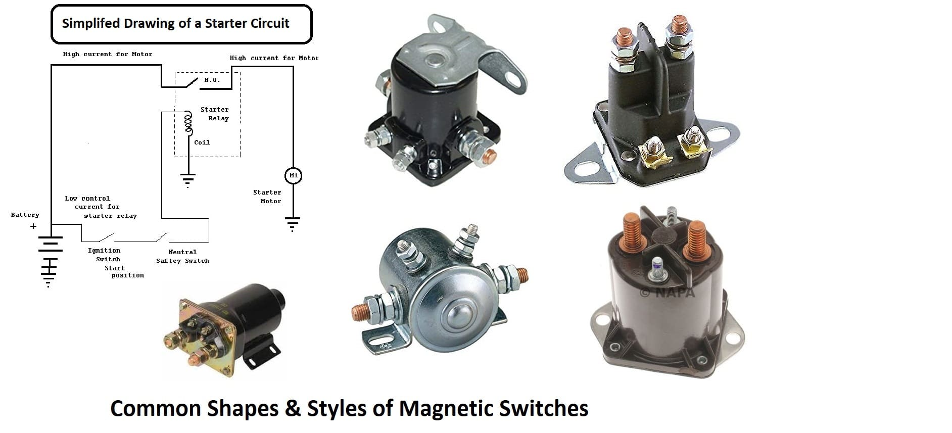 hight resolution of magnetic switches diagram and styles