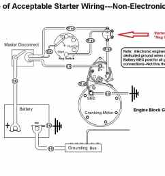understanding the mag switch cummins marine engine starting ventura starter solenoid wiring diagram [ 1048 x 799 Pixel ]