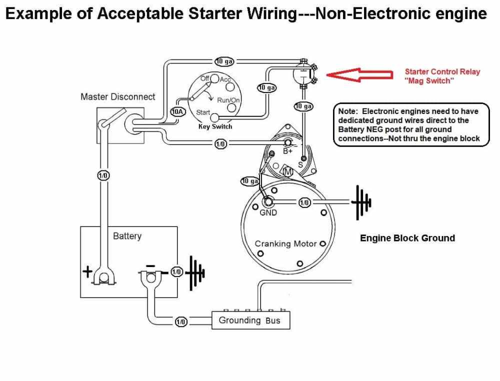 medium resolution of understanding the mag switch cummins marine engine starting ventura starter solenoid wiring diagram