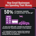 Tracking How Small Businesses Spend Money [INFOGRAPHIC]