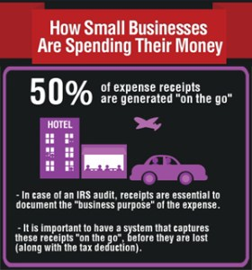 tracking how small businesses spend money infographic small