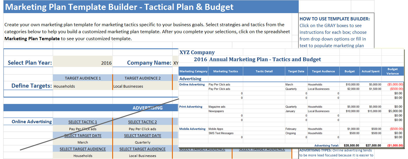 how to create a budget plan for a business
