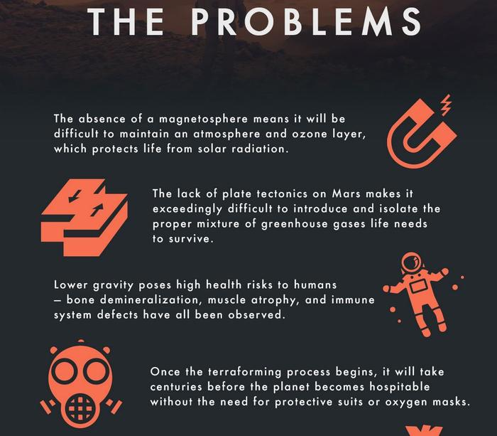 How could humans live on Mars  SBS Science