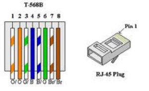 SBS4DCC  MRC Prodigy Throttle Network