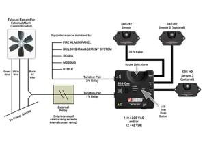Hydrogen Gas Detector   H2 Detector   SBSH2
