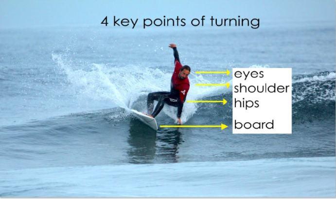 4 key points