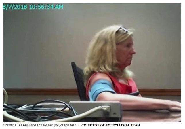 Kết quả máy dò nói dối: những lời khai của bà Christine Ford là trung thực