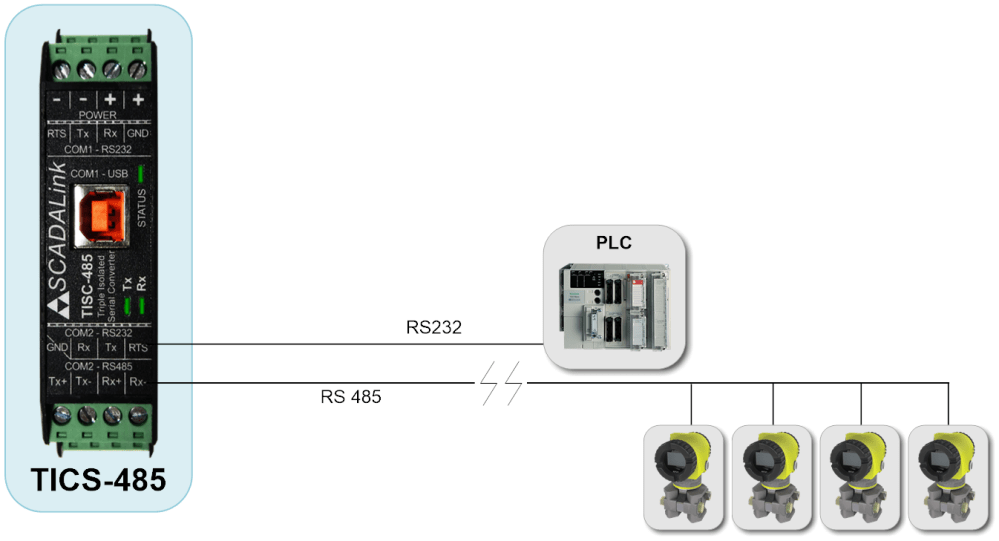 medium resolution of scadalink tisc 485 web rs232rs485output rs232 rs485 connections on terminal blocks