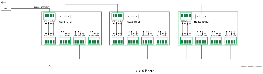 medium resolution of multiple input port connections on the spl4 tb enable ease of expandability an additional spl4 tb can be wired in parallel by wiring its input port in