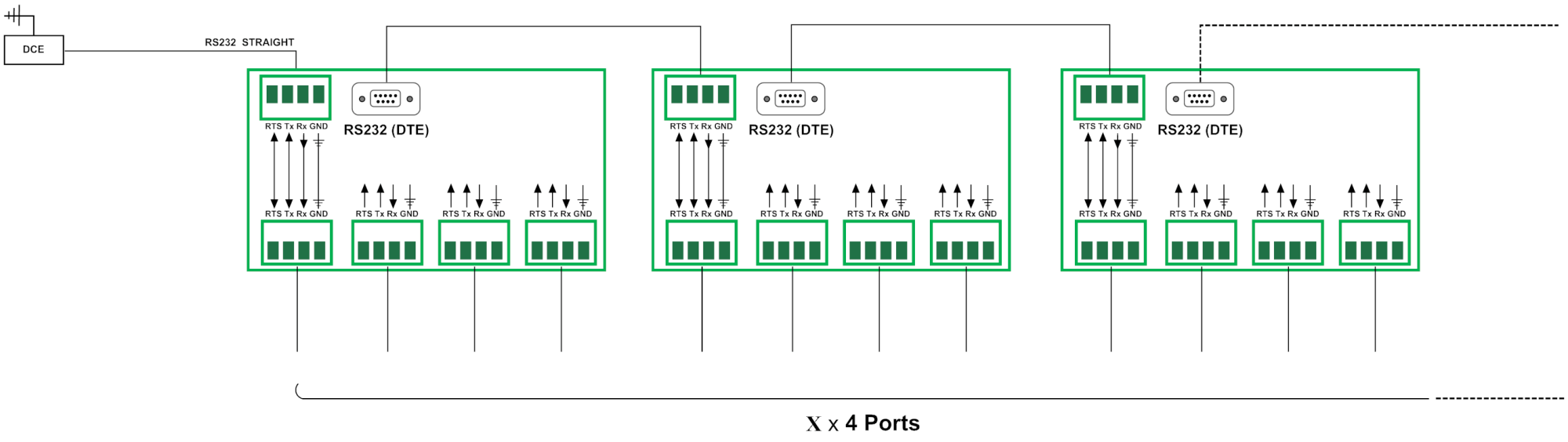 hight resolution of multiple input port connections on the spl4 tb enable ease of expandability an additional spl4 tb can be wired in parallel by wiring its input port in
