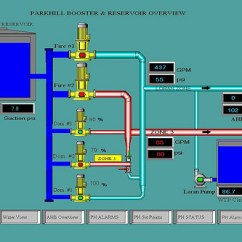3 Way Switch Ladder Diagram Wiring For Subs And Amp Scada Systems -