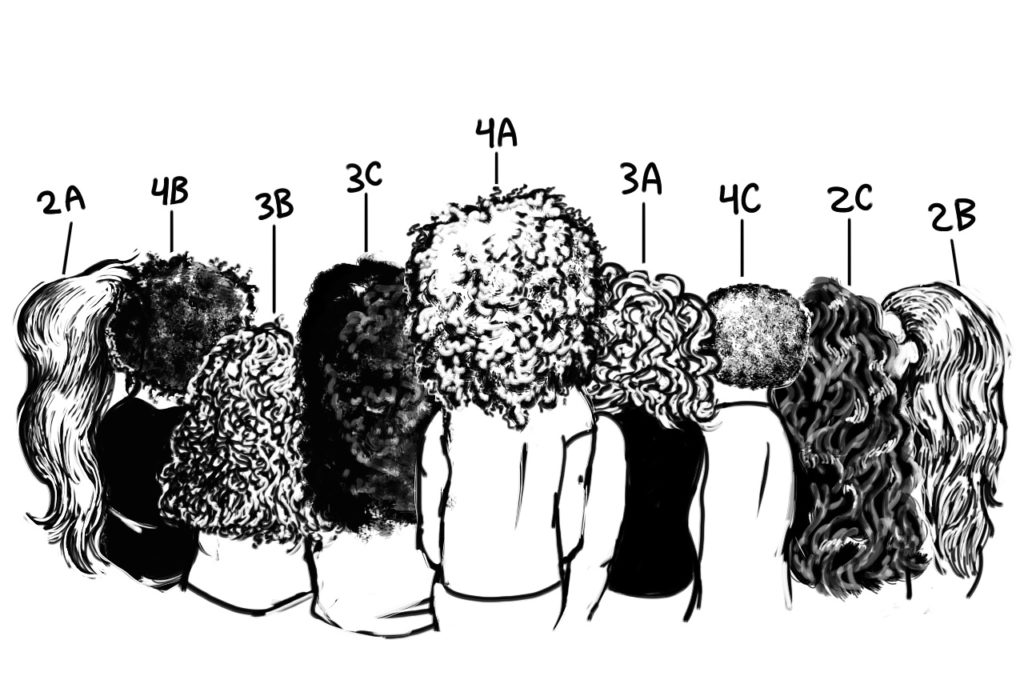 A guide to natural hair typing